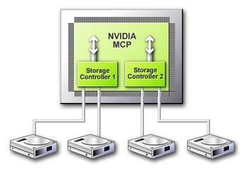 000000F000103554-photo-nv-nf4u-sata-dual-controller.jpg