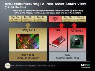 0140000001768518-photo-fabrication-des-gpu-amd-par-the-foundry-company.jpg