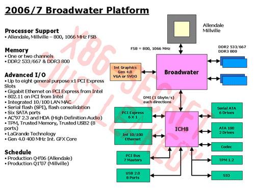 00106537-photo-intel-broadwater.jpg