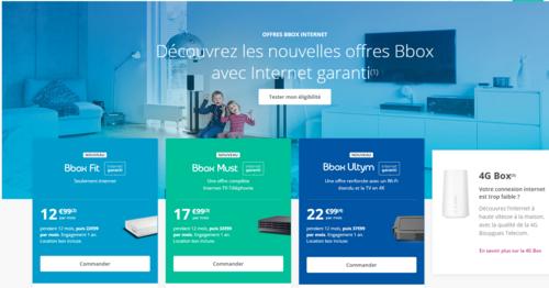 bouygues offres internet garanti bbox