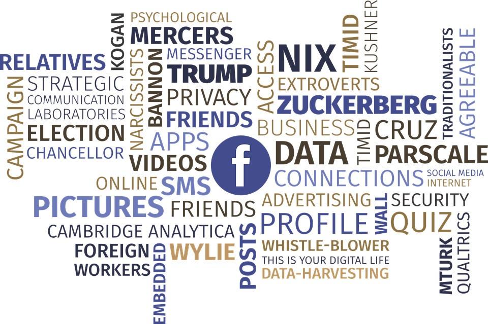 nuage de mots facebook cambridge analytica