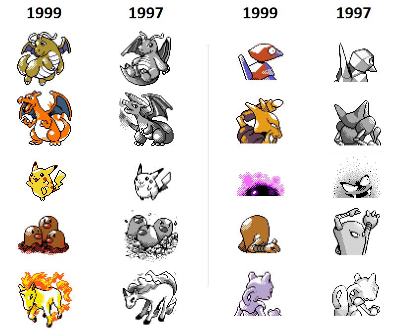 prototypes graphiques pokemon