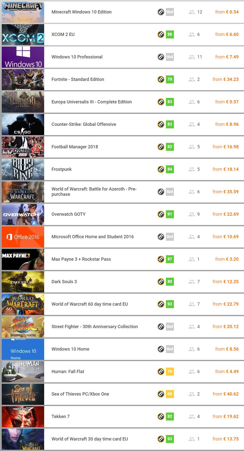 fireshot capture 2 - gamivo.com - cheap game cd ke_ - https___www.gamivo.com_search_sort_bestsellers.png