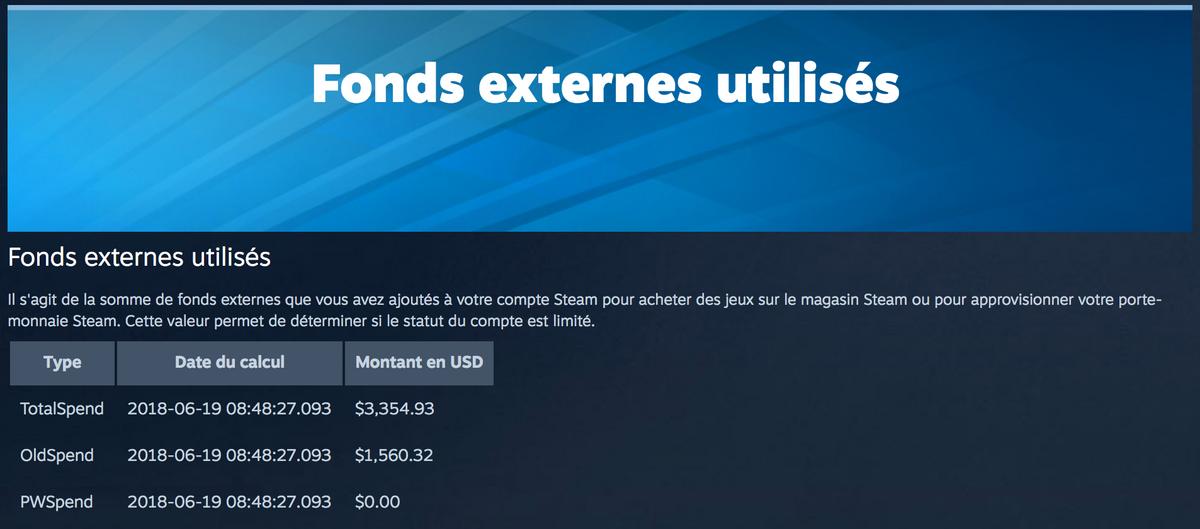 Fond externe Steam