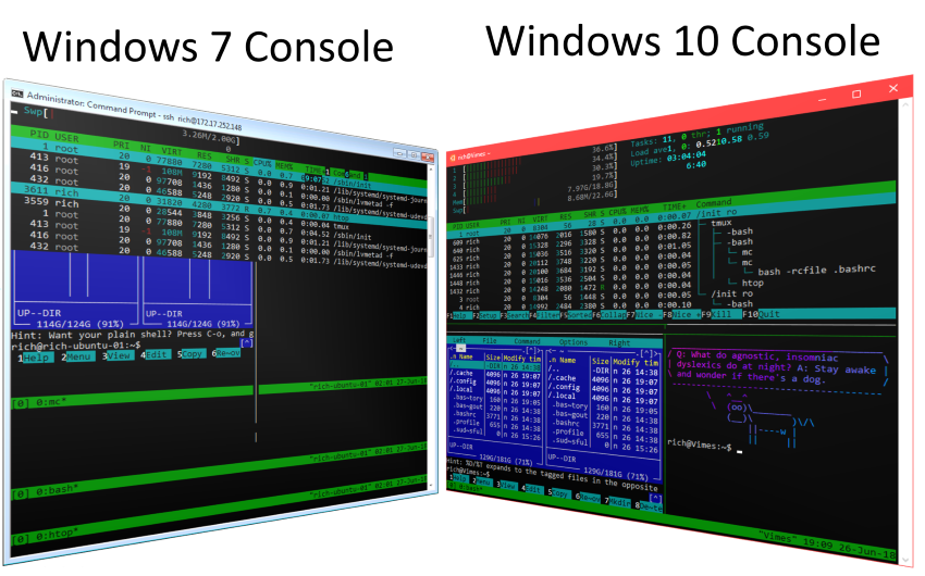 windows 10 command line inside console comparison