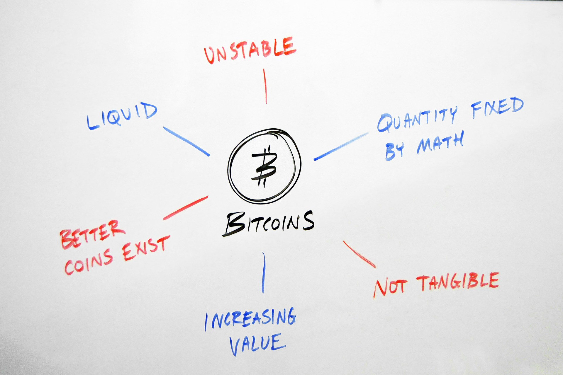 bitcoin-2574759_1920.jpg