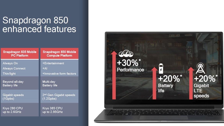snapdragon-850-features-advantage.jpg
