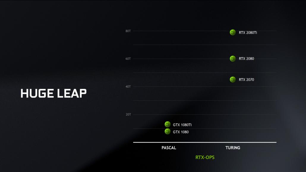 nvidia-geforce-rtx-20-series-performance-1030x579.png