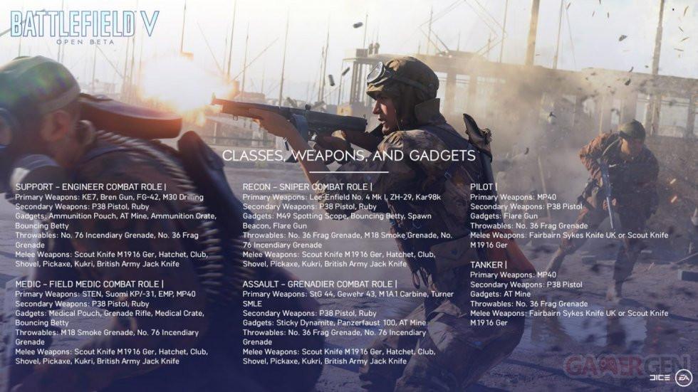 battlefield-v-open-beta-4_0903D4000000905319.jpg
