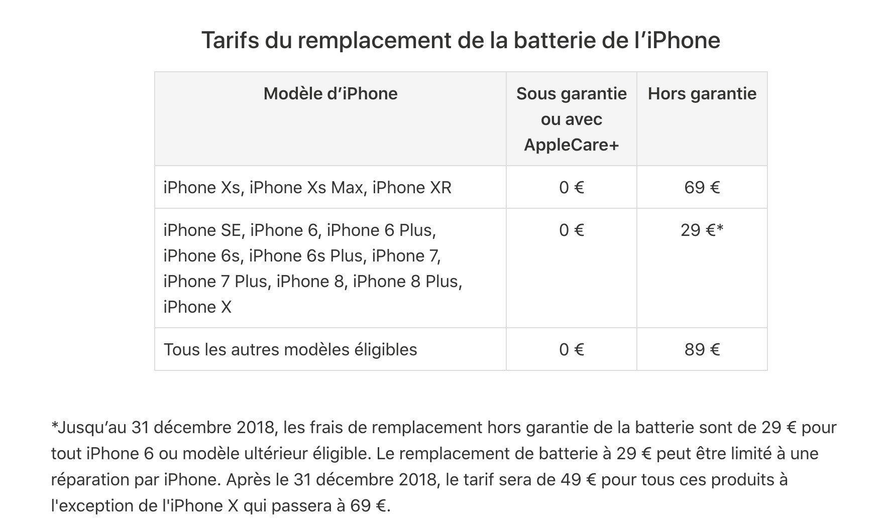 apple changement batterie prix