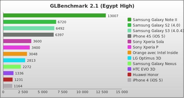 benchmark : 56-708