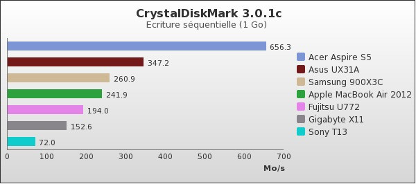 benchmark : 74-1378