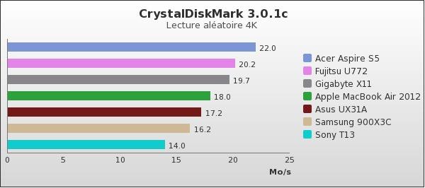 benchmark : 74-1380
