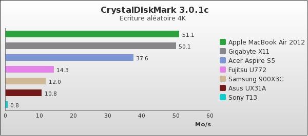 benchmark : 74-1382