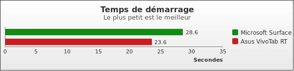 benchmark : 155-2045