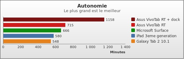 benchmark : 155-2047