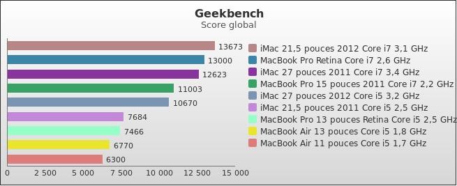 benchmark : 178-2316
