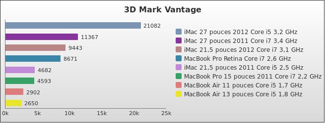 benchmark : 178-2324