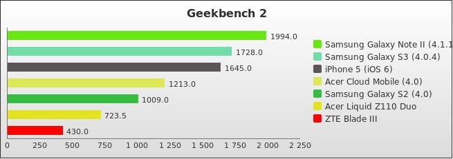 benchmark : 190-2402