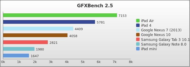 benchmark : 302-3466