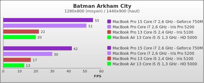 benchmark : 316-3618