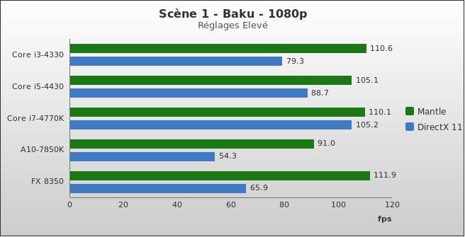 benchmark : 330-3726