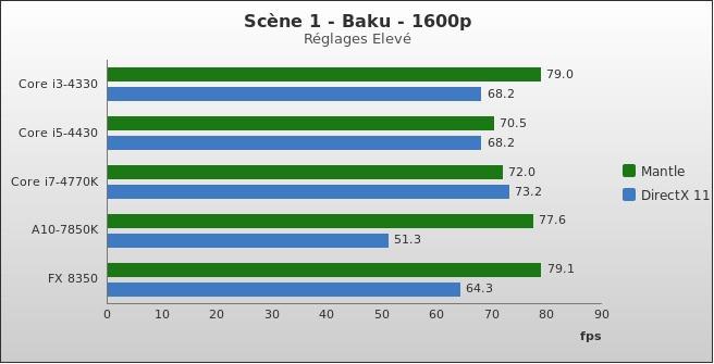 benchmark : 330-3730