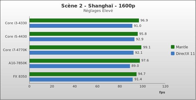 benchmark : 330-3738