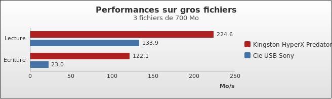 benchmark : 334-3750