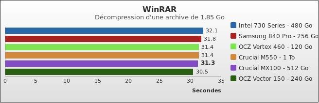 benchmark : 357-3991