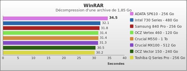 benchmark : 361-4031