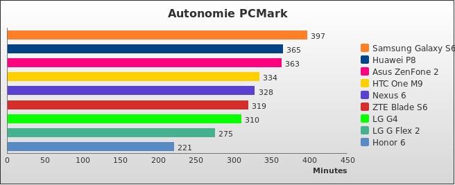 benchmark : 476-5134