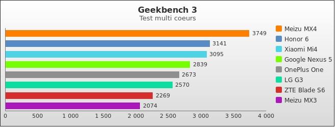 benchmark : 453-4933