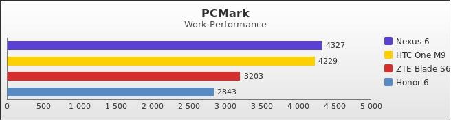 benchmark : 453-4931