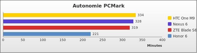 benchmark : 453-4935
