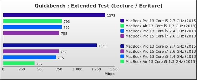 benchmark : 456-4974