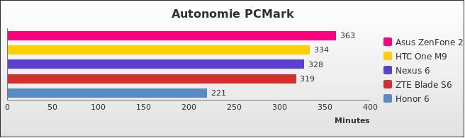 benchmark : 458-4988