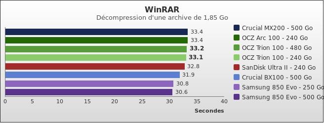 benchmark : 486-5206
