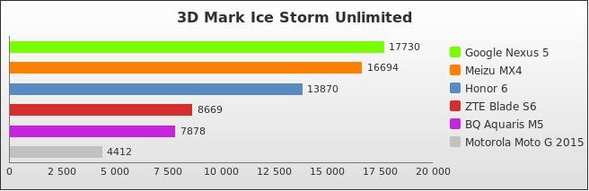 benchmark : 490-5262