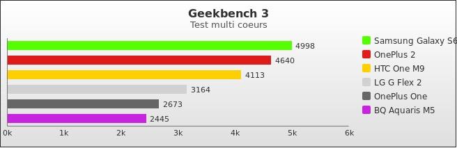 benchmark : 492-5266