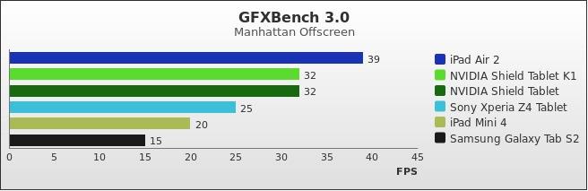 benchmark : 530-5572