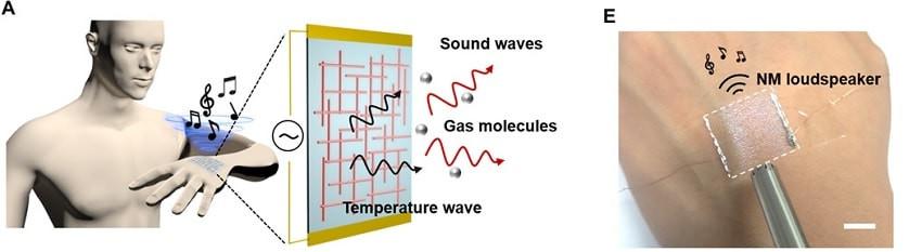 Nanomembrane - haut-parleur