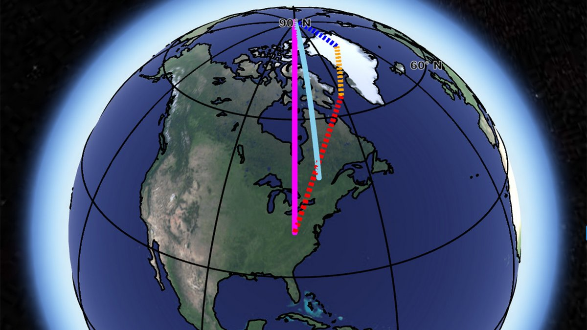 Axe rotation Terre