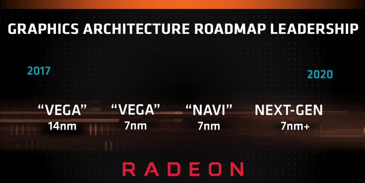 AMD cartes graphiques roadmap