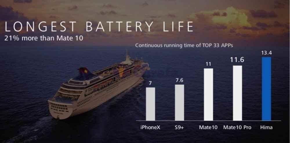 Huawei Mate 20 fonctionnalités