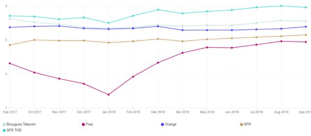 données fai netflix septembre 2018.jpg