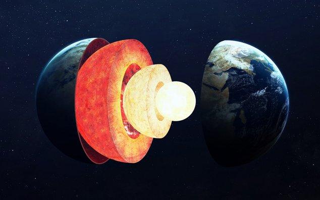 Noyau interne Terre