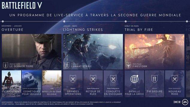 Battlefield V planning