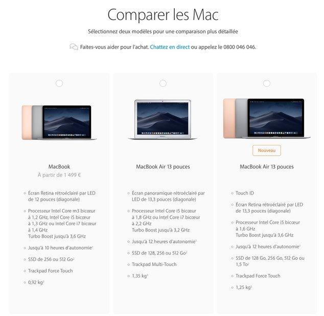 macbook apple gamme produits