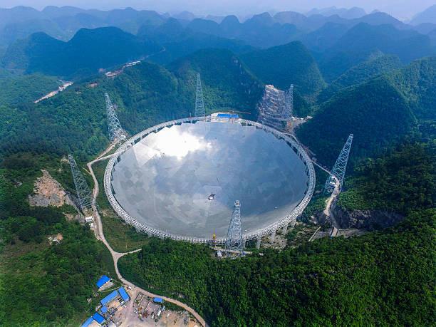 télescope FAST
